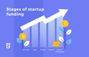 startup funding types