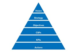 critical success factor image